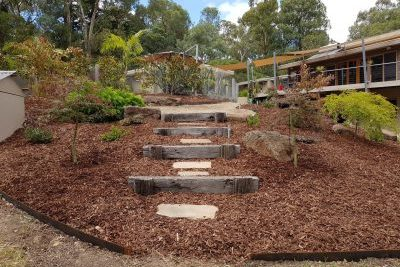 Soft landscaping mulch and edging